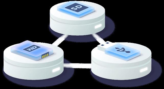 4ddig suporta a recuperação de dados de qualquer dispositivo de armazenamento